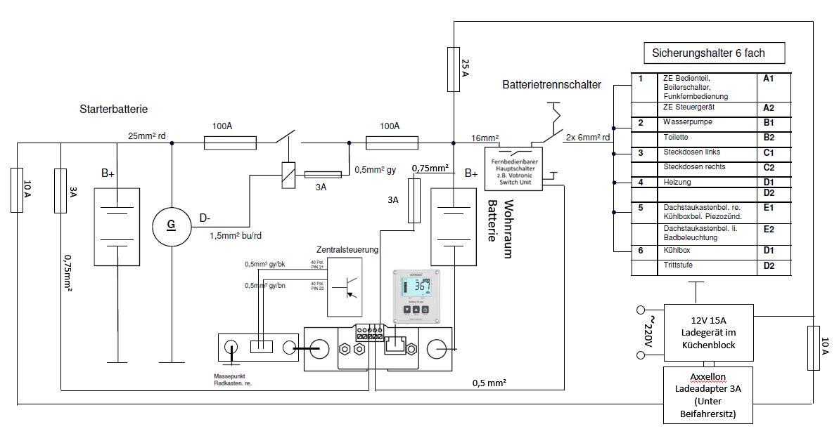 Schaltplan Zentralelektronik Westfalia Columbus 540d Votronic Batteriecomputer Hauptschalter Switch Unit