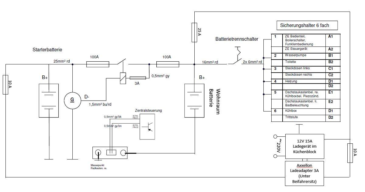 Schaltplan Zentralelektronik Westfalia Columbus 540d