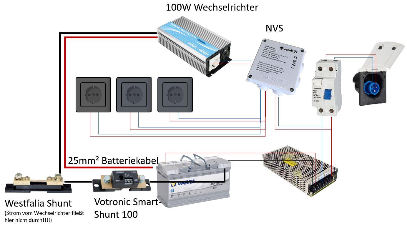 220V System Westfalia Columbus 550D Wohnmobil Camper mit Wechselrichter und Netzvorrangschaltung NVS